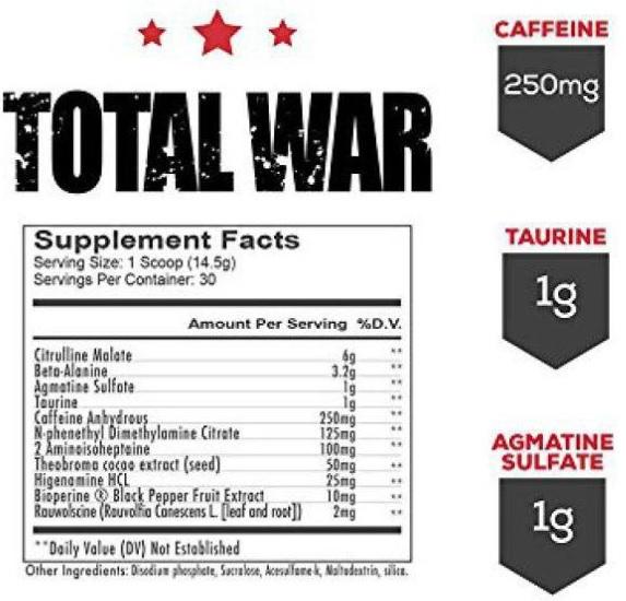 Ingredients - RedCon total War